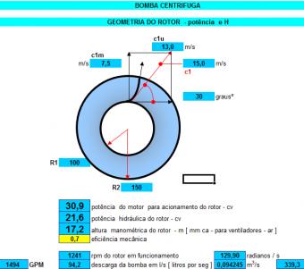 9. Cálculo Geometria Potencia Rotor bomba centrifuga