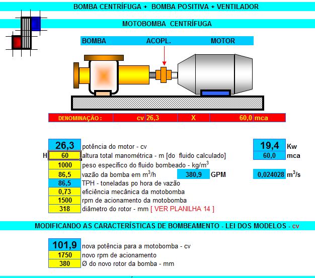 7. Cálculo Bomba Centrifuga