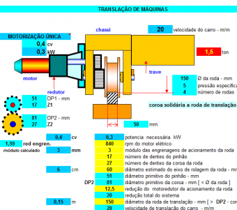 18. Cálculo Ponte rolante acionamento translação