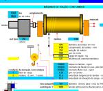 Planilhas de Cálculo: Cálculo de potencia de talha ou maquinas de tração com tambor