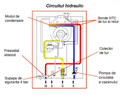 Coletânea de Fórmulas Hidráulicas