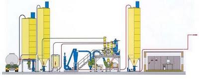 Composto de Madeira e Plástico: Processo de Fabricação