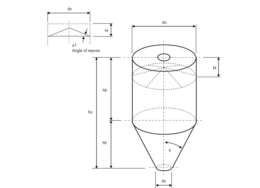 06 Cálculos Online Silo Volume e Capacidade