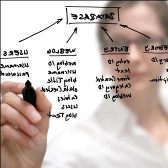 Cálculos Online: Propriedades das Matérias-Primas Industriais