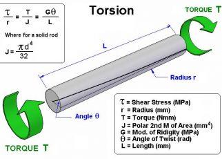 torsion