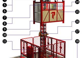 elevador_especificacoesG