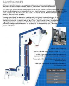 Projetos FP: Elevador De Canecas Tipo Z