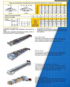 Projetos FP: Transportador de Correia