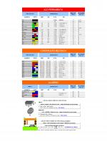 Planilhas de Calculo N2: Planilha de calculo de tempo e avanço de corte em Serra Fita