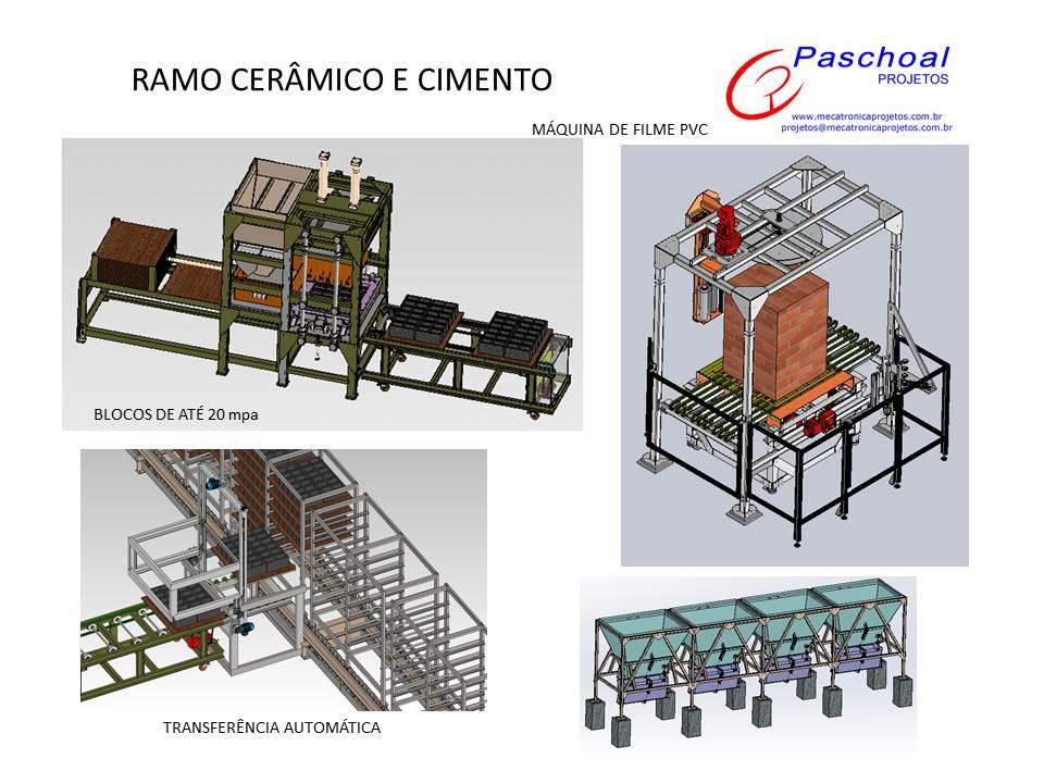 Projetos FP: Projeto Ramo cerâmico e de Cimento
