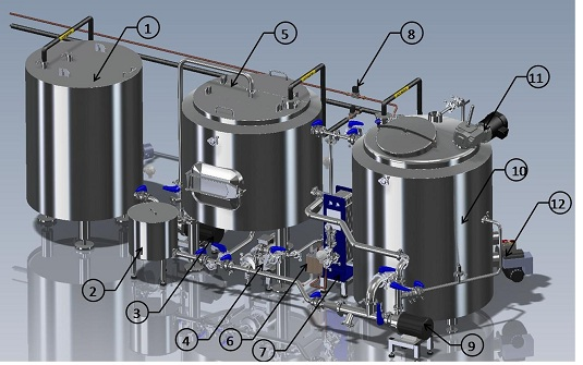 10 Bbl Brewery Floor Plan