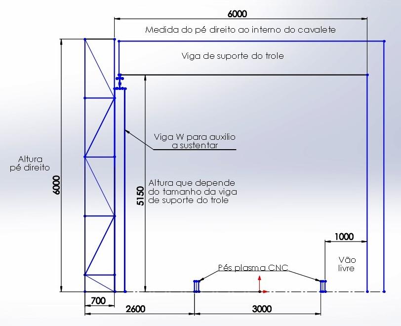 Projeto Solicitado [25 de agosto de 2014] – Projeto de um Semi-Portico