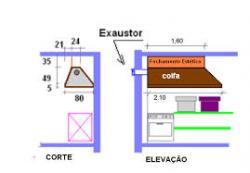 Projeto Solicitado [16 de outubro de 2014] - PROJETO DE EXAUTAO DE COIFA
