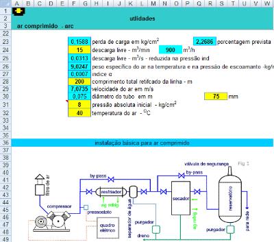 87. Cálculo Dimensionamento rede Ar Comprimido