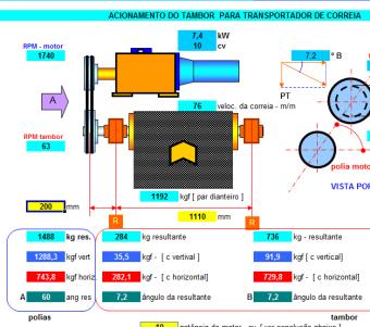 1. Cálculo Acionamento Correia transportadora