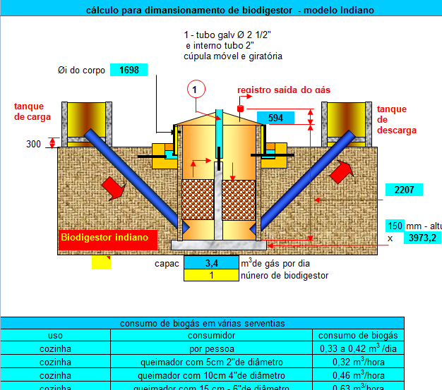 6. Cálculo dimensionamento biodigestor