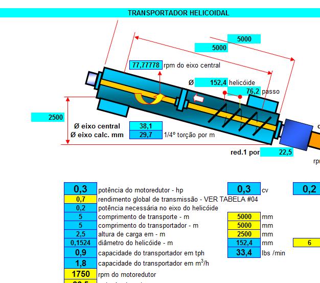 21. Cálculo Transportador Helicoidal