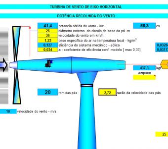 36. Cálculo Potencia recolhida Turbina Eólica