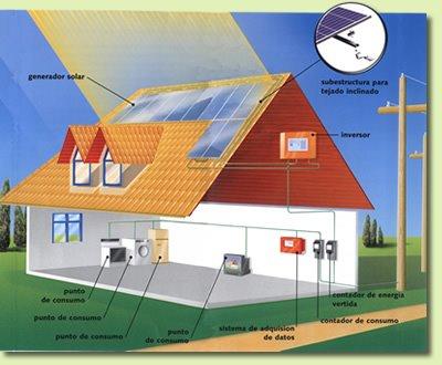 Manual de Calculo e Desenho: Água Quente por Energia Solar