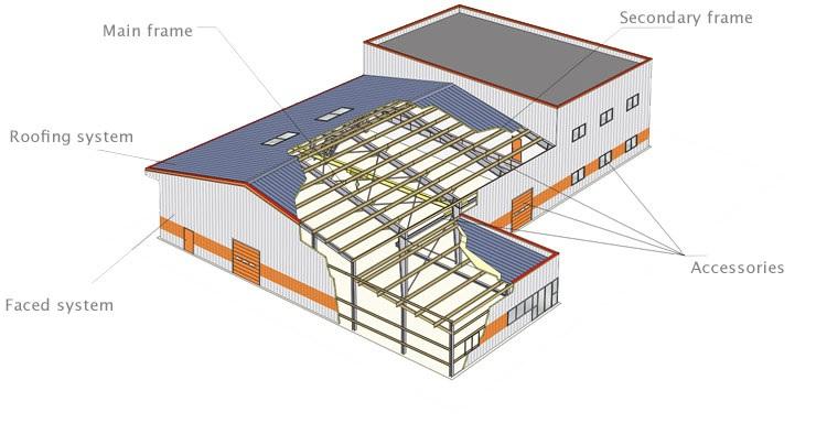 Projeto e Cálculo de Estruturas Metálicas