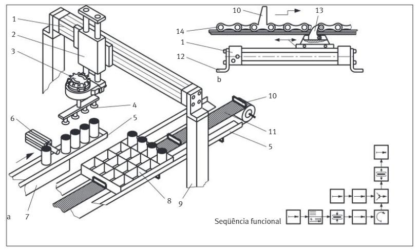 99 Exemplos de Projeto de Dispositivos Pneumáticos