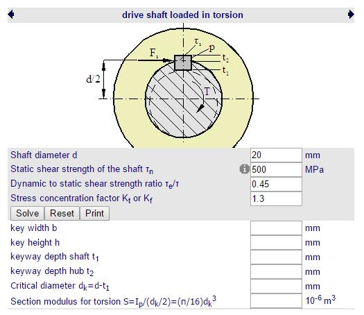 Cálculos Online: Cálculos Eixo Acoplado por Chaveta