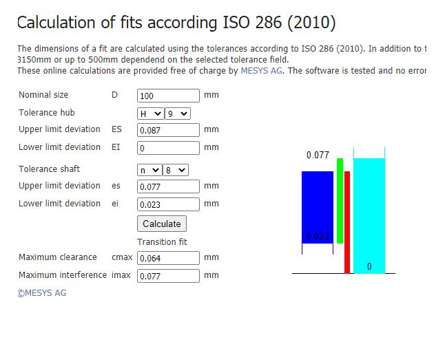 Cálculos Online: Cálculo de Tolerância  Eixo & Furo