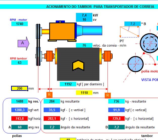Planilhas de Cálculo: Acionamento Correia Transportadora
