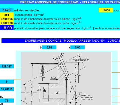 Planilhas de Cálculo: Cálculo e Dimensionamento de Engrenagens