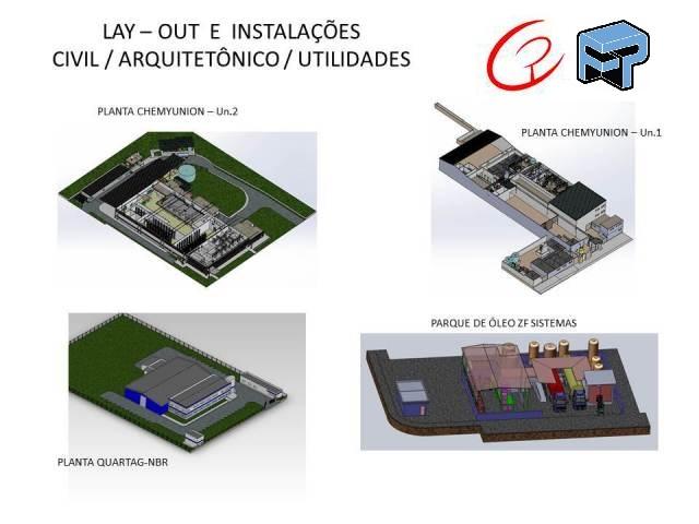 Projetos FP: Instalações Industriais, Lay-out Fabril