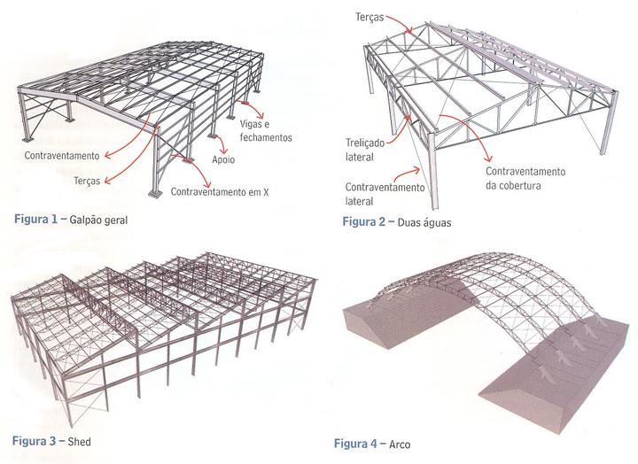 Projeto Solicitado [2 de fevereiro de 2016] – Galpão industrial