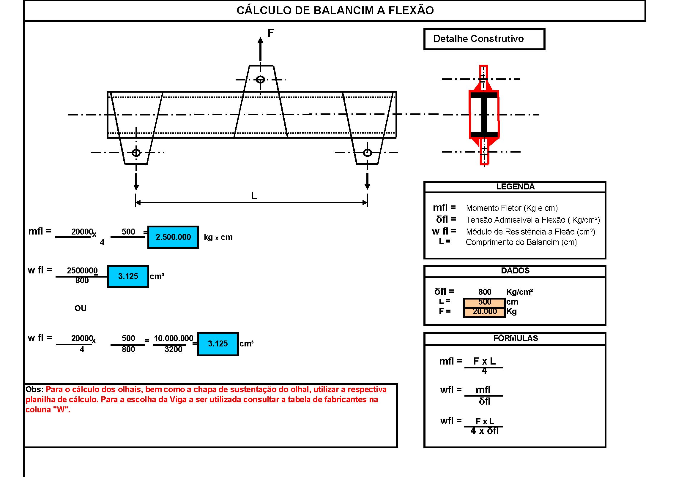 Planilhas de Calculo N2: Cálculo de Balancim a Flexão