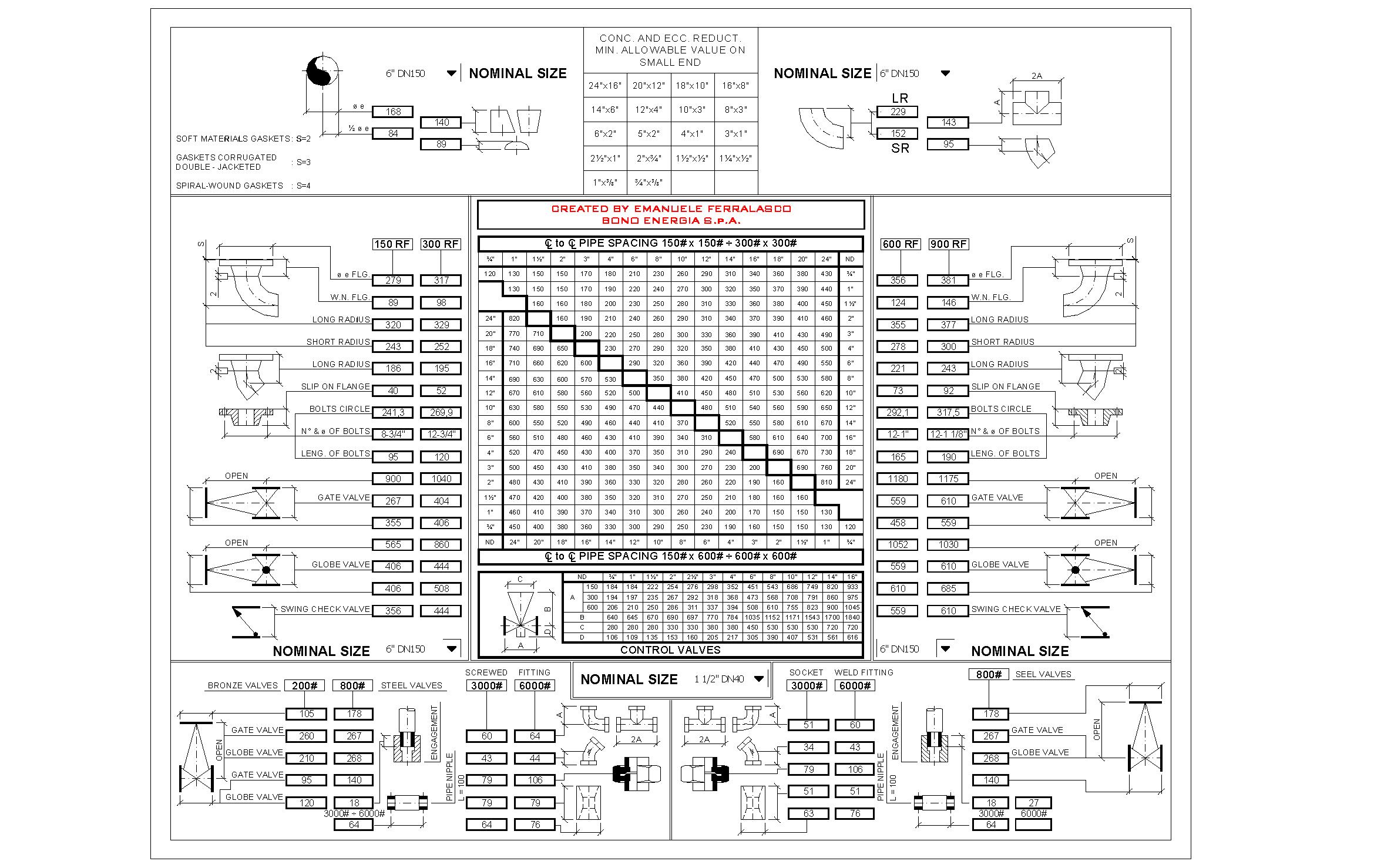 Planilhas de Calculo N2: Dimensionamento dinâmico de válvulas e conexões