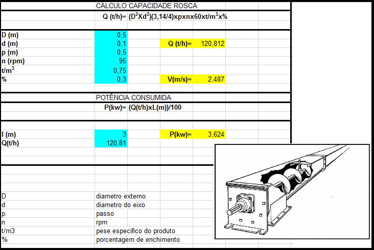 Planilhas de Calculo N2: Calculo de Rosca Transportadora