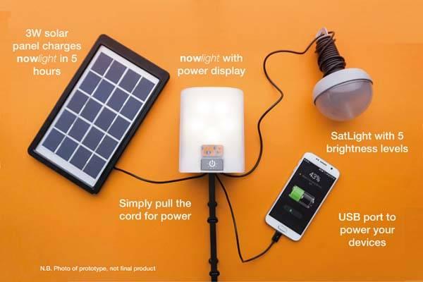 Grandes Ideias – Grandes Projetos: NowLight – Gerador de luz Manual e Portátil