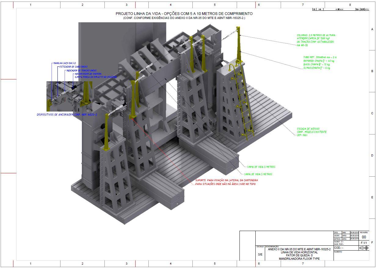 Projetos FP: Projeto de Linha de Vida Horizontal