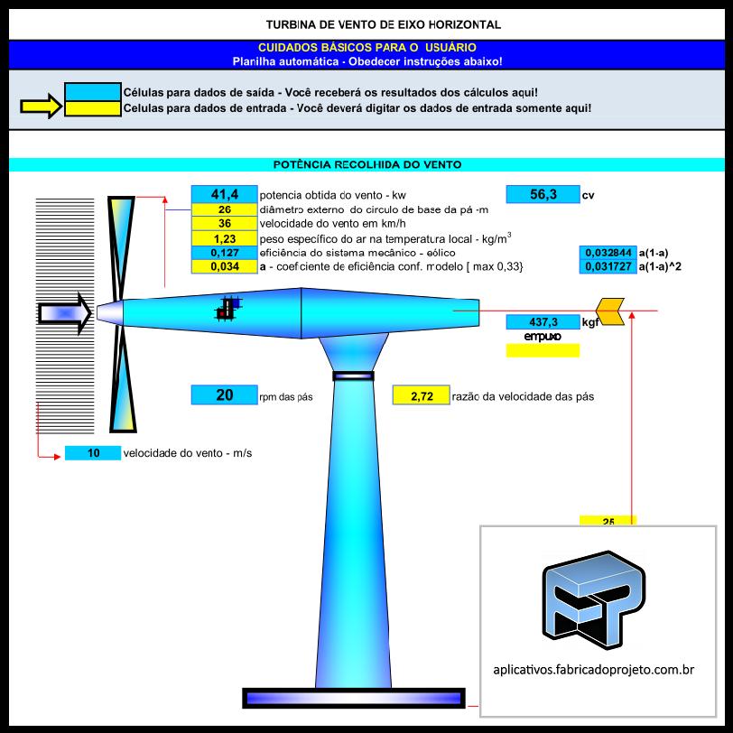 Aplicativos FP N3: Planilha para Cálculo Simples de Turbina de Vento de Eixo Horizontal