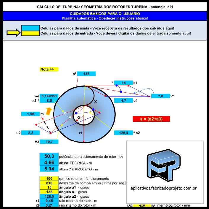 Aplicativos FP N3: Planilha para Cálculo de Geometria dos Rotores Turbina – Potência e H