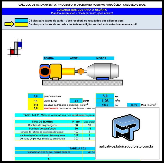 Aplicativos FP N3: Planilha para Cálculo de Bomba Positiva Engrenagem para Óleo