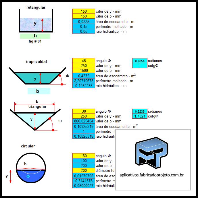 Aplicativos FP N3: Planilha para calculo de deflúvio local e vazão em canais abertos