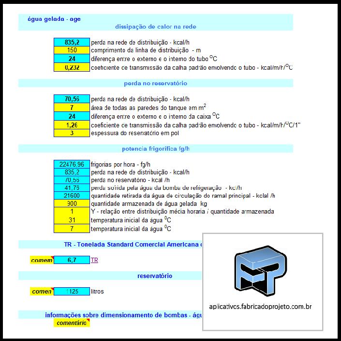 Aplicativos FP N3: Planilha para calculo de distribuição e previsão de água gelada