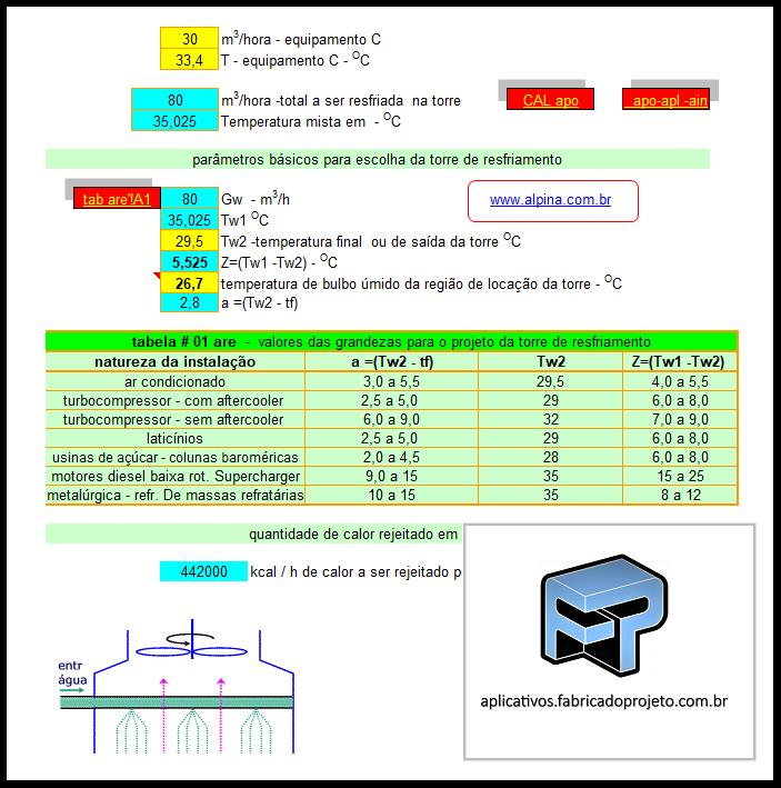 Aplicativos FP N3: Planilha para cálculo e dimensionamento simplificado de torre de resfriamento