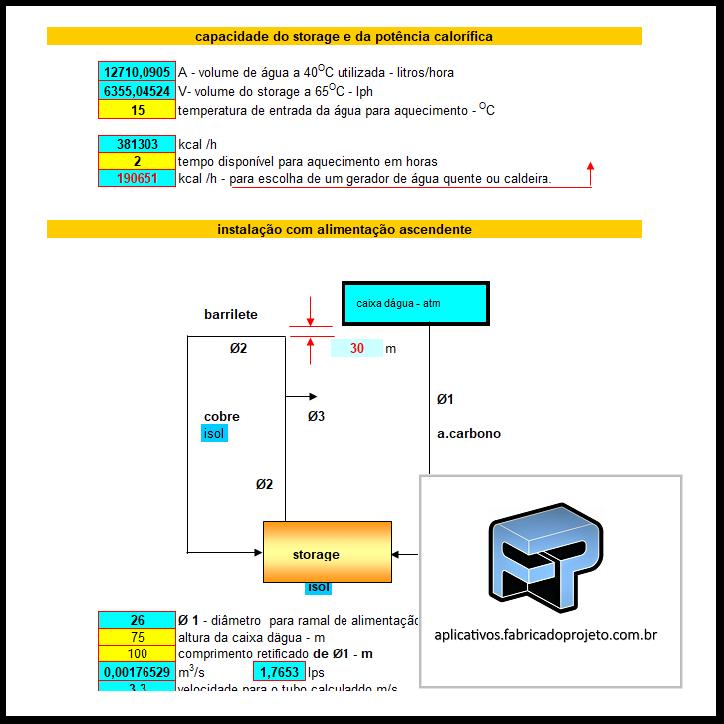 Aplicativos FP N3: Planilha para calculo de alimentação de água quente residencial e industrial