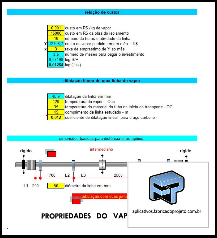 Aplicativos FP N3: Planilha para calculo de geração de vapor e diâmetros de tubulação