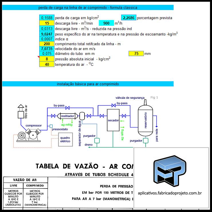 Aplicativos FP N3: Planilha para calculo rede de ar comprimido diâmetro e tubulação