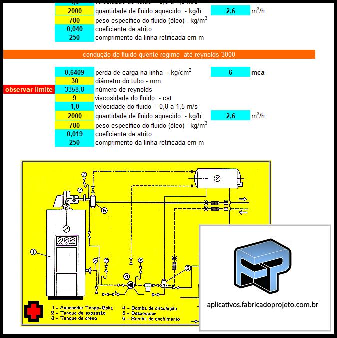 Aplicativos FP N3: Planilha para cálculo de aquecedores por fluido térmico