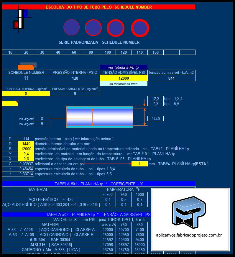 Aplicativos FP N3: Planilha para seleção simplificada de tubo, costado e tampos por pressão interna