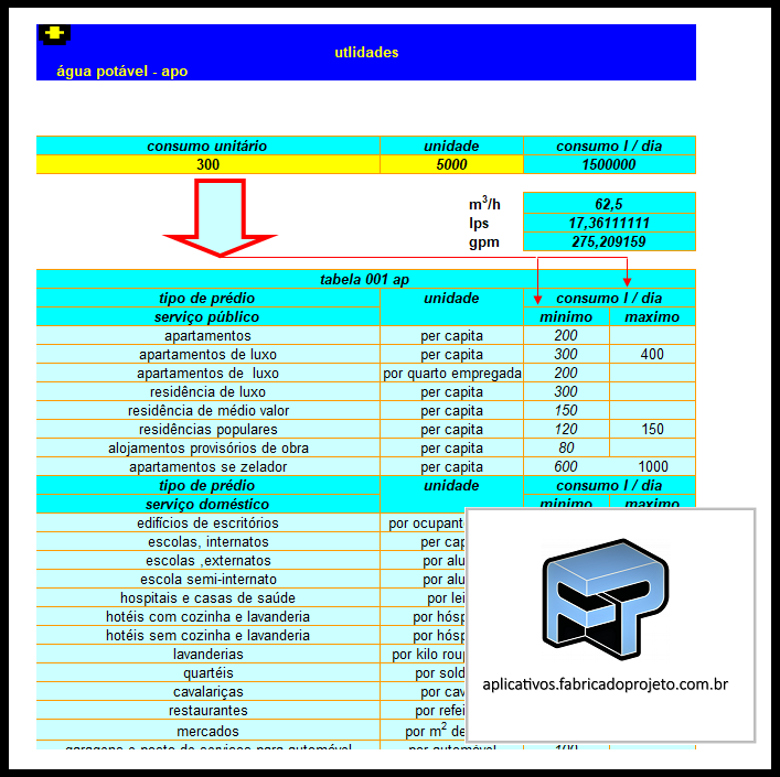 Aplicativos FP N3: Planilha para cálculo de fornecimento de água potável residencial e industrial