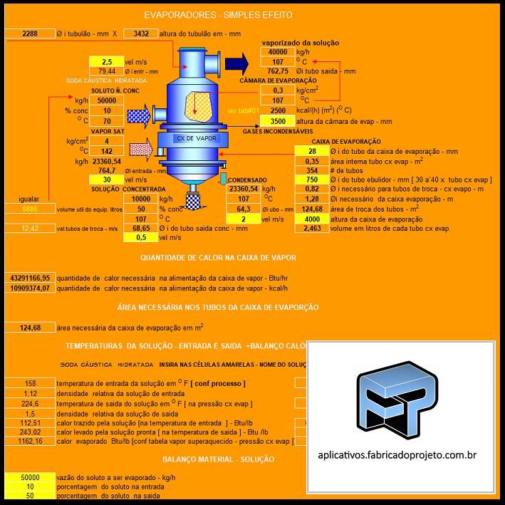 Aplicativos FP N3: Planilha para calculo de evaporadores de simples efeito
