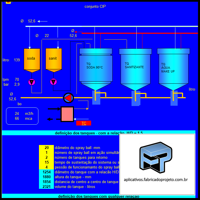 Aplicativos FP N3: Planilha para calculo e dimensionamento de conjunto CIP